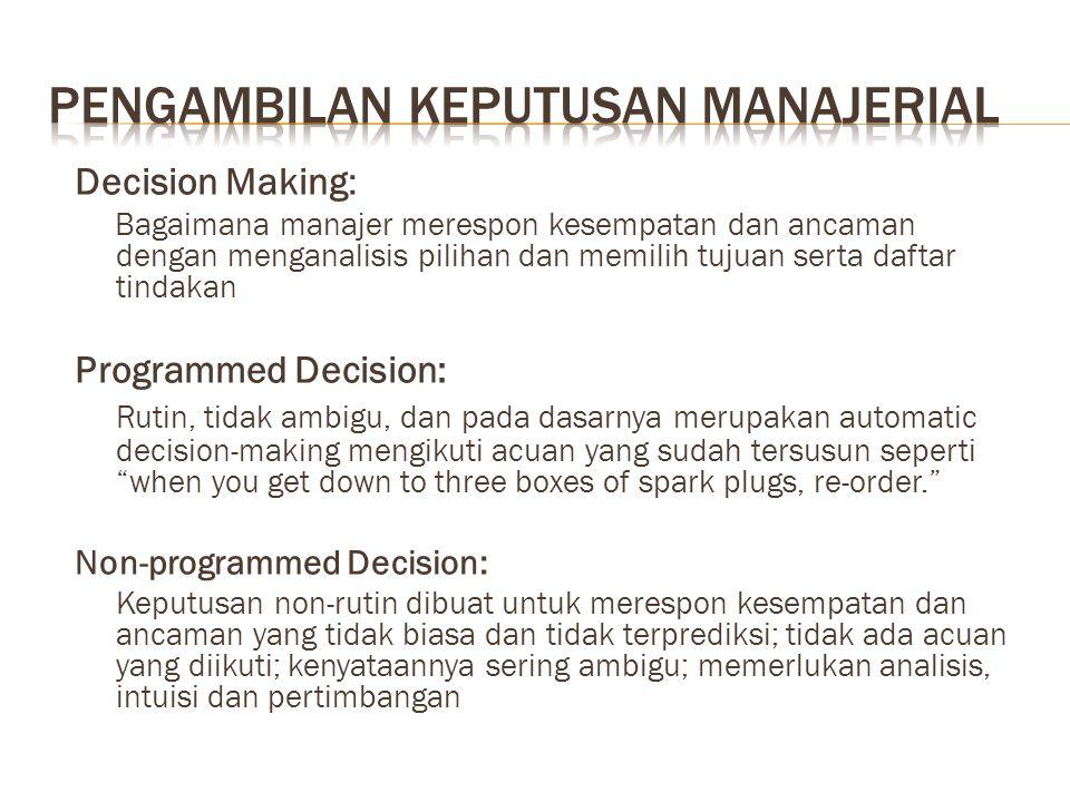 Pengambilan keputusan manajerial