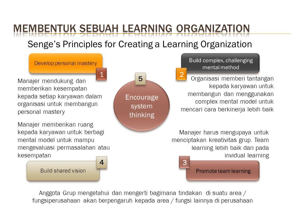 MEMBENTUK SEBUAH Learning Organization