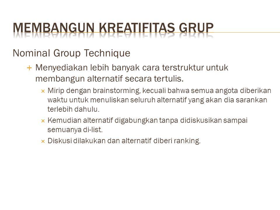 Membangun kreatifitas grup