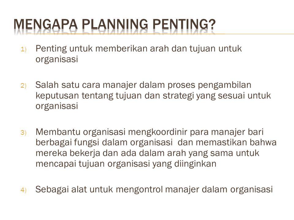 MENGAPA PLANNING PENTING