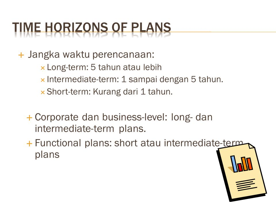 Time Horizons of Plans Jangka waktu perencanaan: