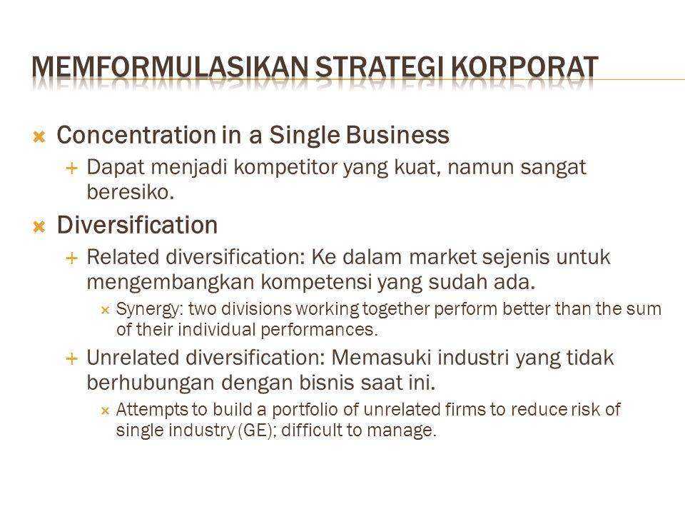 memFormulasikan strategi korporat