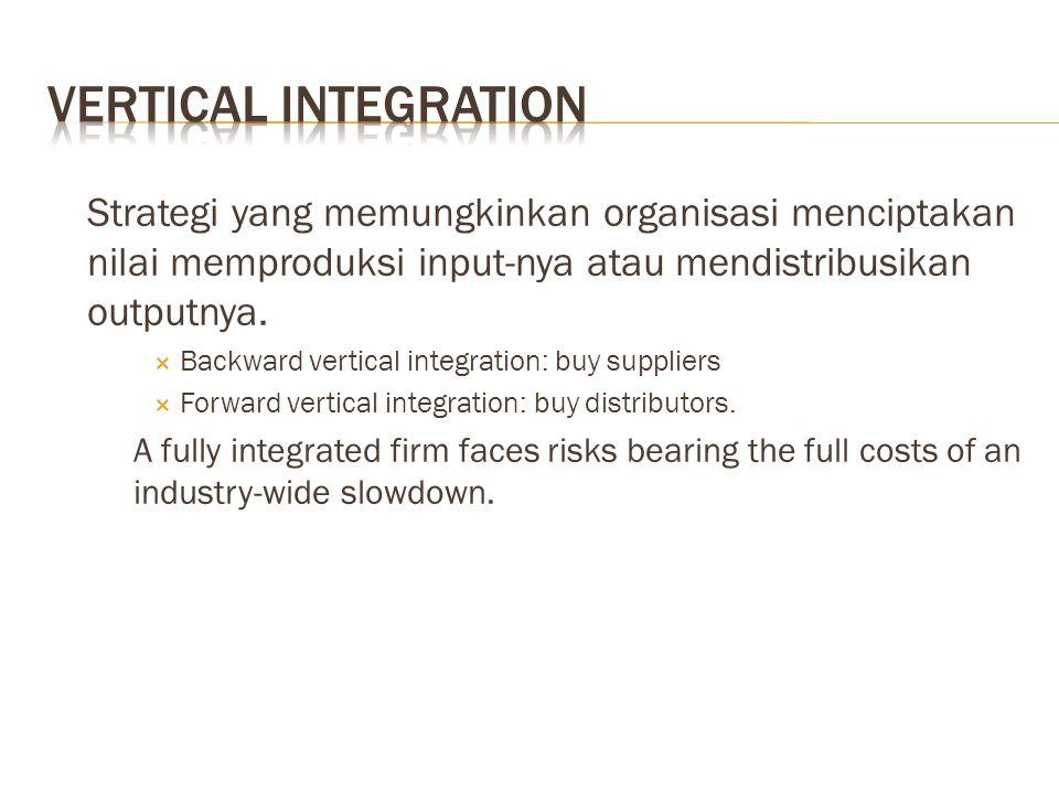 Vertical Integration Strategi yang memungkinkan organisasi menciptakan nilai memproduksi input-nya atau mendistribusikan outputnya.