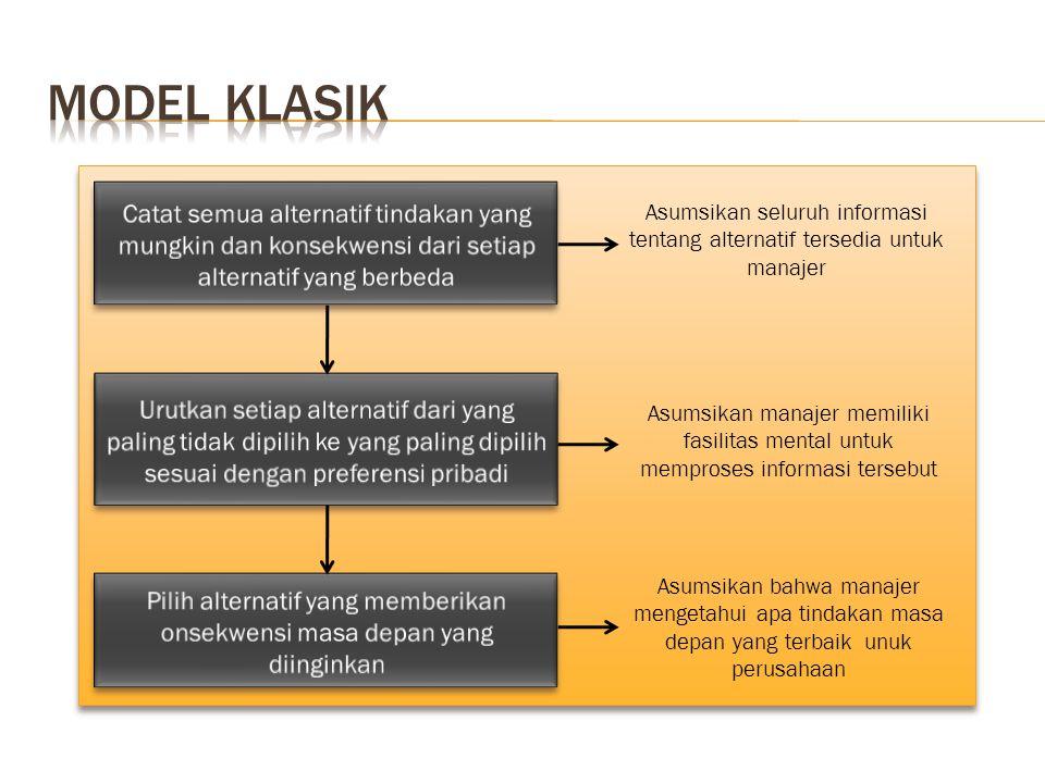MODEL KLASIK Catat semua alternatif tindakan yang mungkin dan konsekwensi dari setiap alternatif yang berbeda.