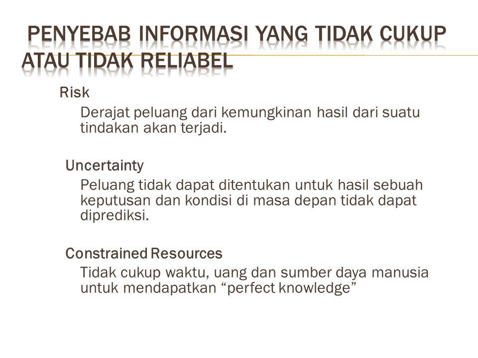 penyebab informasi yang tidak cukup atau tidak reliabel