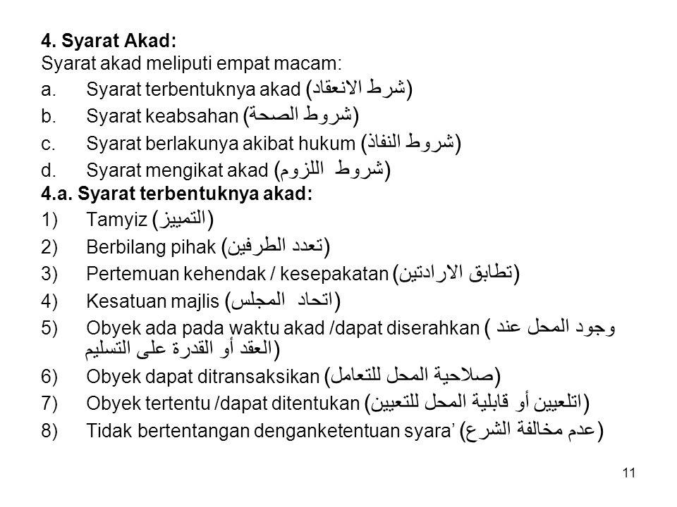 4. Syarat Akad: Syarat akad meliputi empat macam: Syarat terbentuknya akad (شرط الانعقاد) Syarat keabsahan (شروط الصحة)