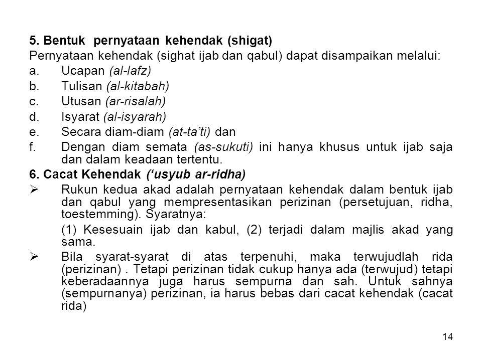 5. Bentuk pernyataan kehendak (shigat)