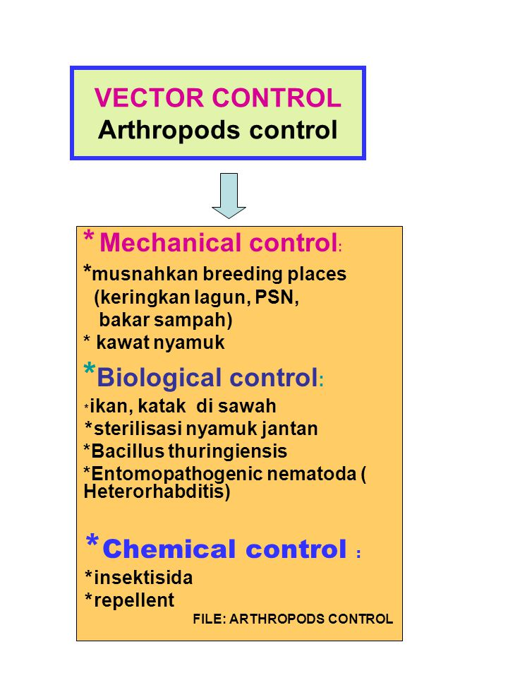 VECTOR CONTROL Arthropods control