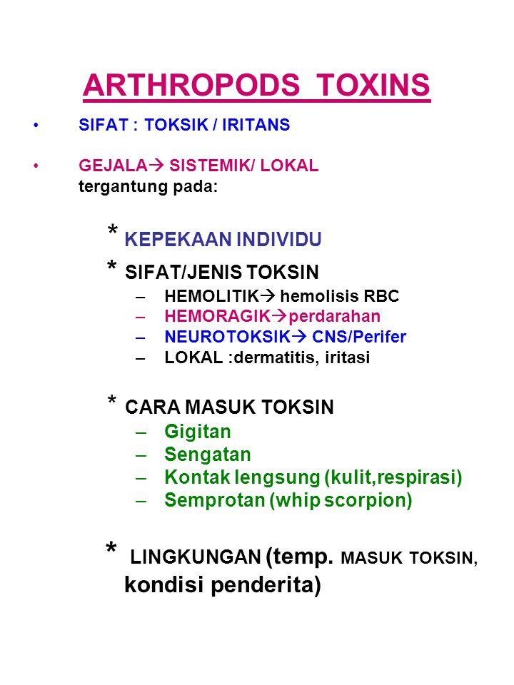 ARTHROPODS TOXINS Gigitan Sengatan Kontak lengsung (kulit,respirasi)