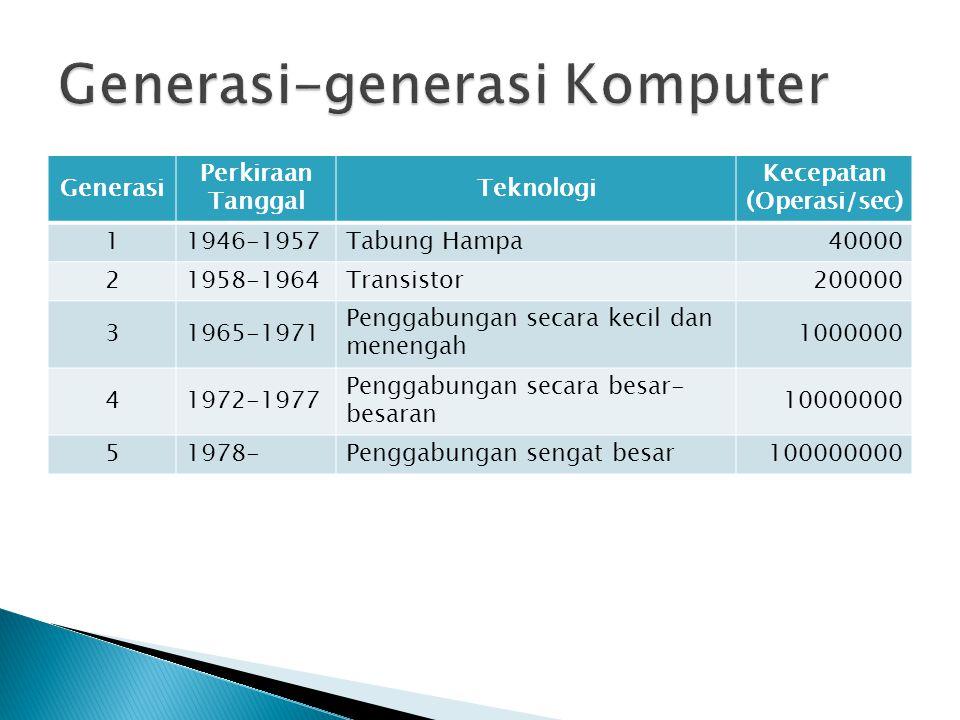 Generasi-generasi Komputer