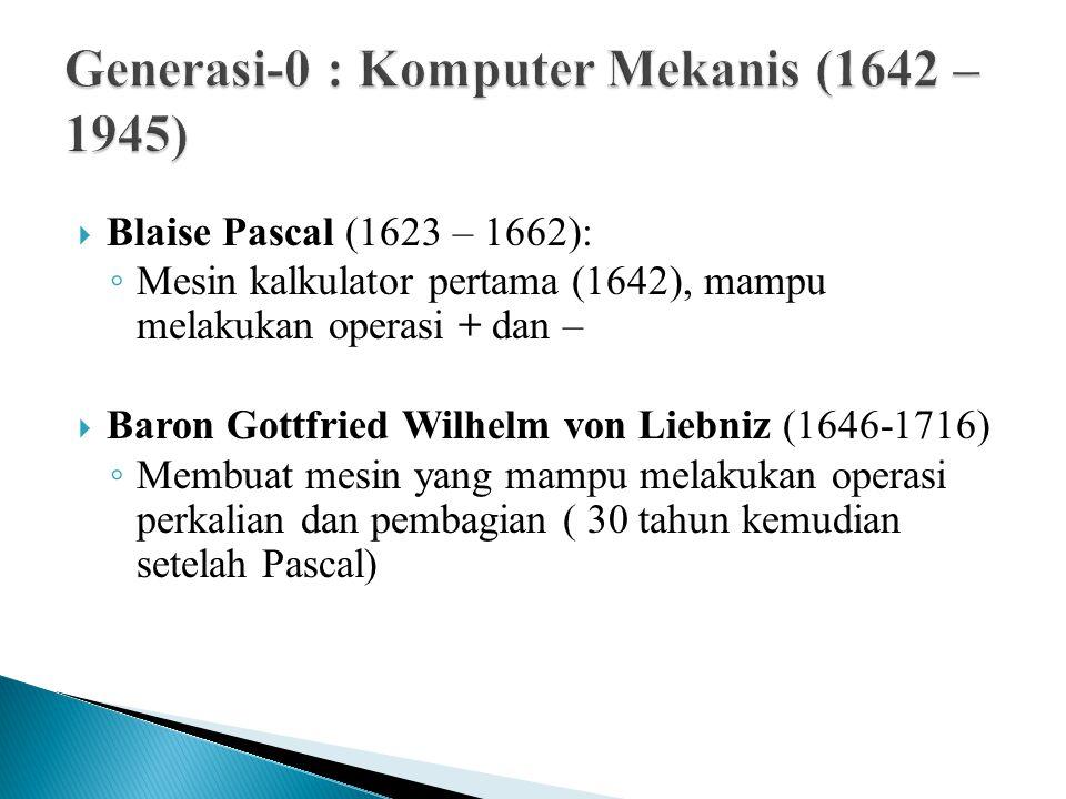 Generasi-0 : Komputer Mekanis (1642 – 1945)