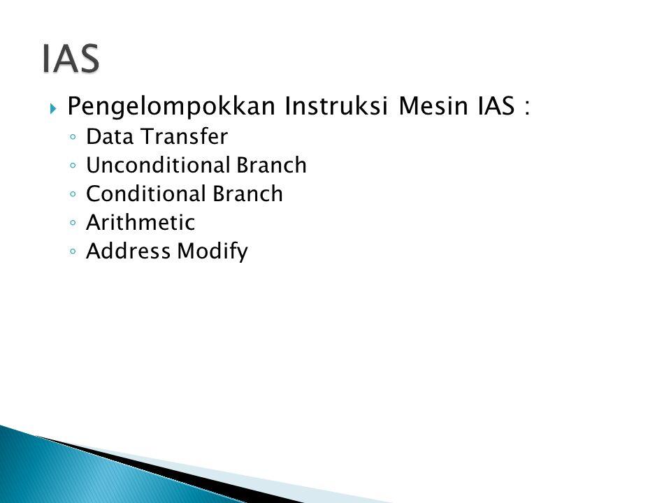 IAS Pengelompokkan Instruksi Mesin IAS : Data Transfer