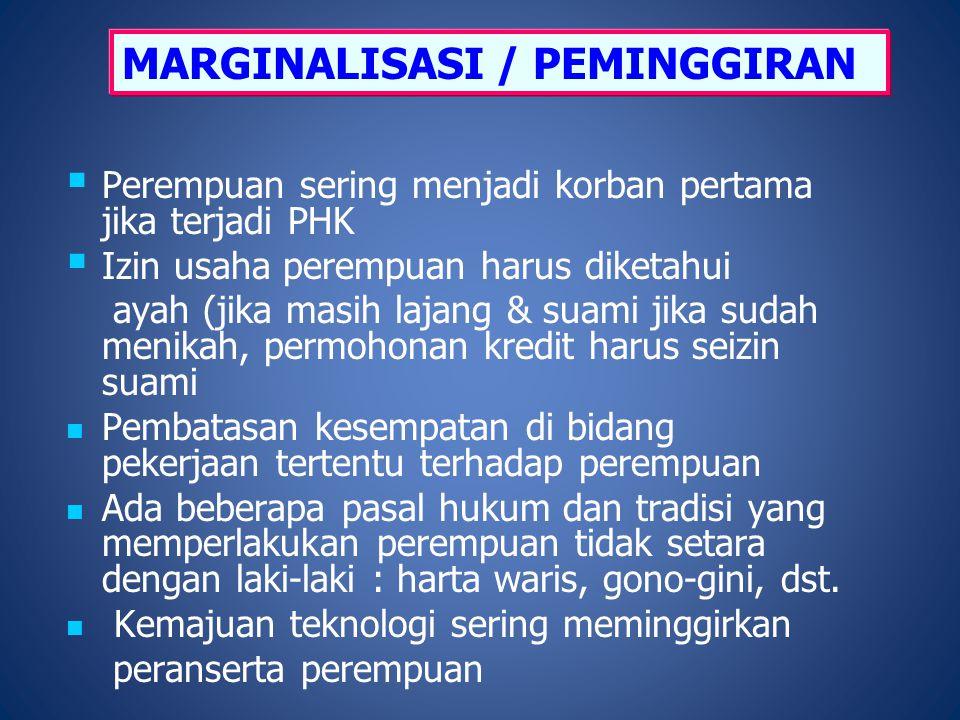 MARGINALISASI / PEMINGGIRAN
