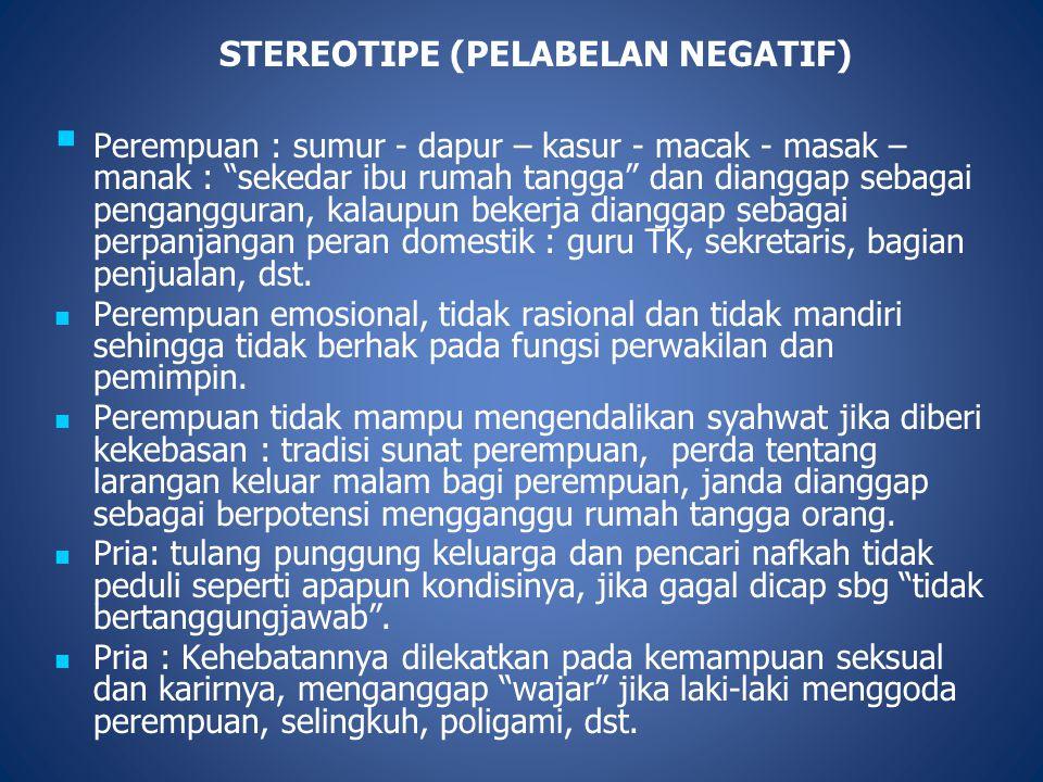 STEREOTIPE (PELABELAN NEGATIF)