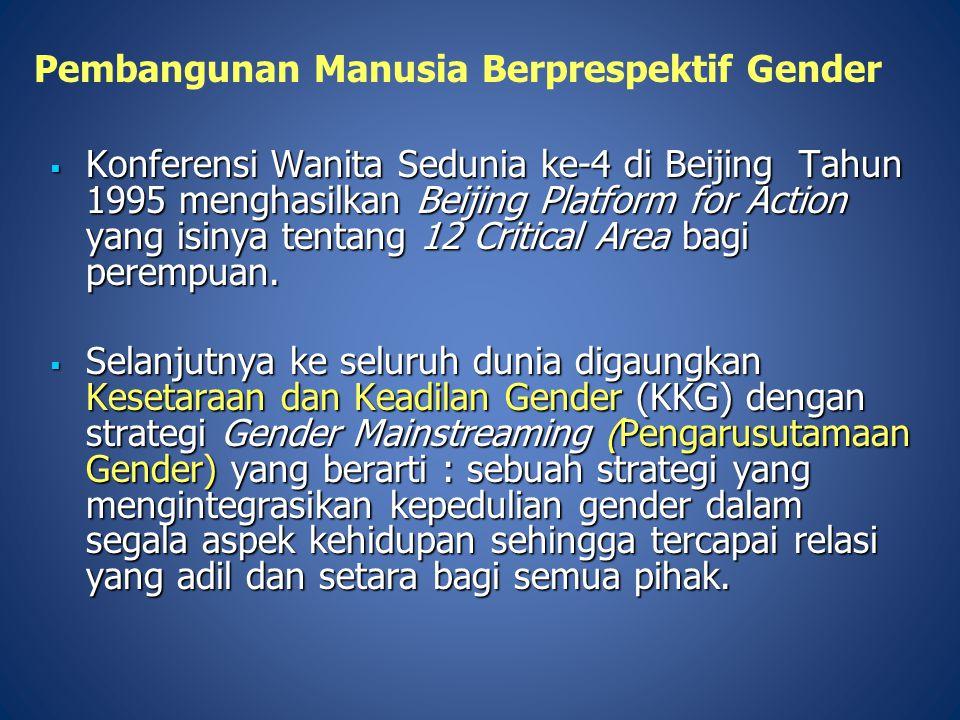 Pembangunan Manusia Berprespektif Gender