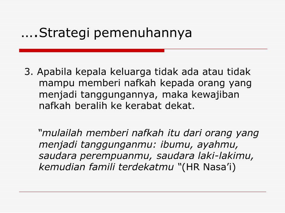 ….Strategi pemenuhannya