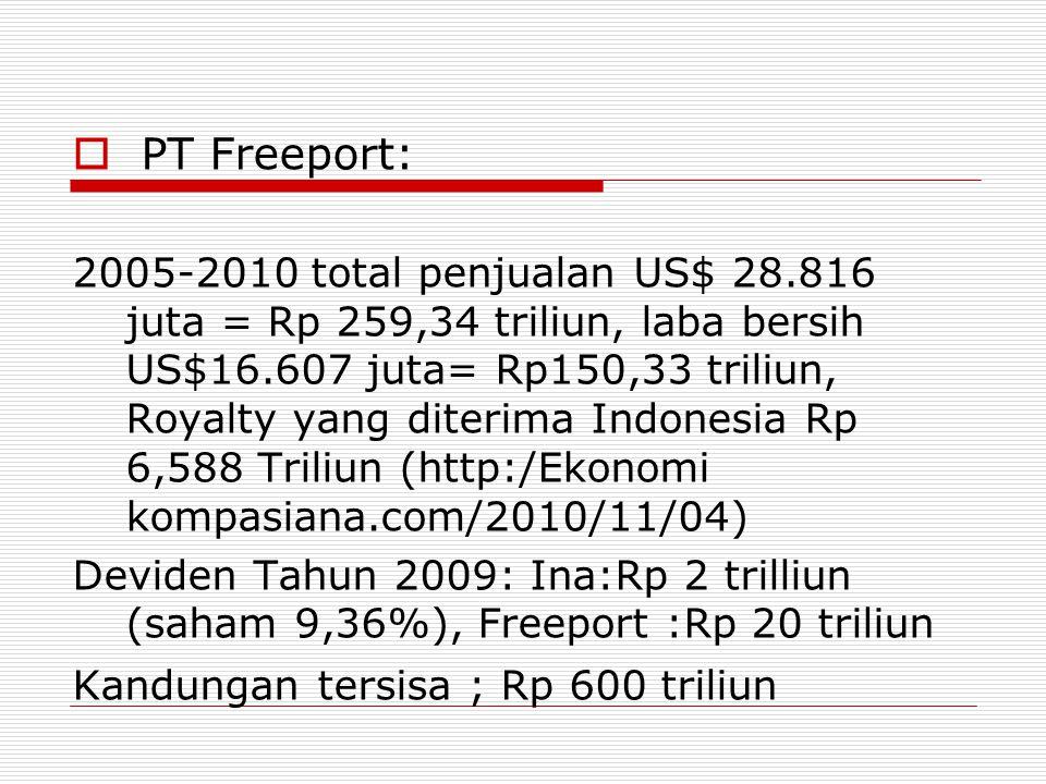 PT Freeport:
