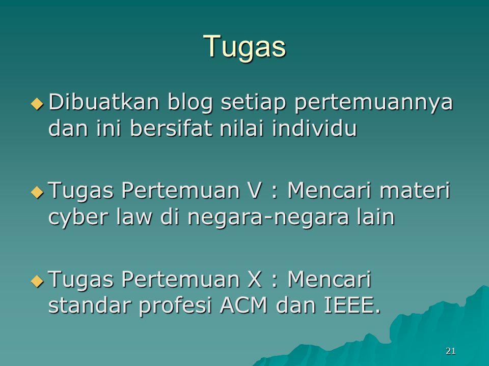 Tugas Dibuatkan blog setiap pertemuannya dan ini bersifat nilai individu. Tugas Pertemuan V : Mencari materi cyber law di negara-negara lain.
