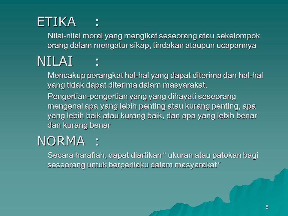 ETIKA : Nilai-nilai moral yang mengikat seseorang atau sekelompok orang dalam mengatur sikap, tindakan ataupun ucapannya.