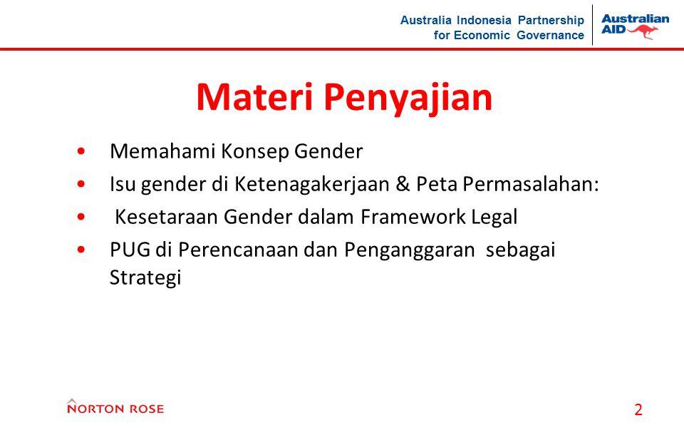 Materi Penyajian Memahami Konsep Gender