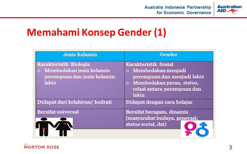Memahami Konsep Gender (1)