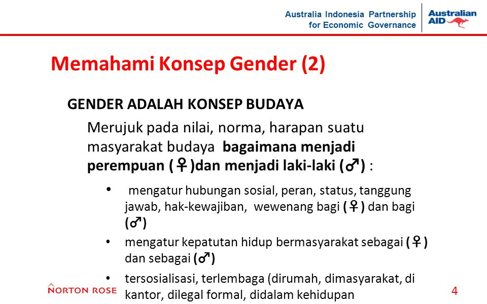 Memahami Konsep Gender (2) KELAMIN VS GENDER (1)