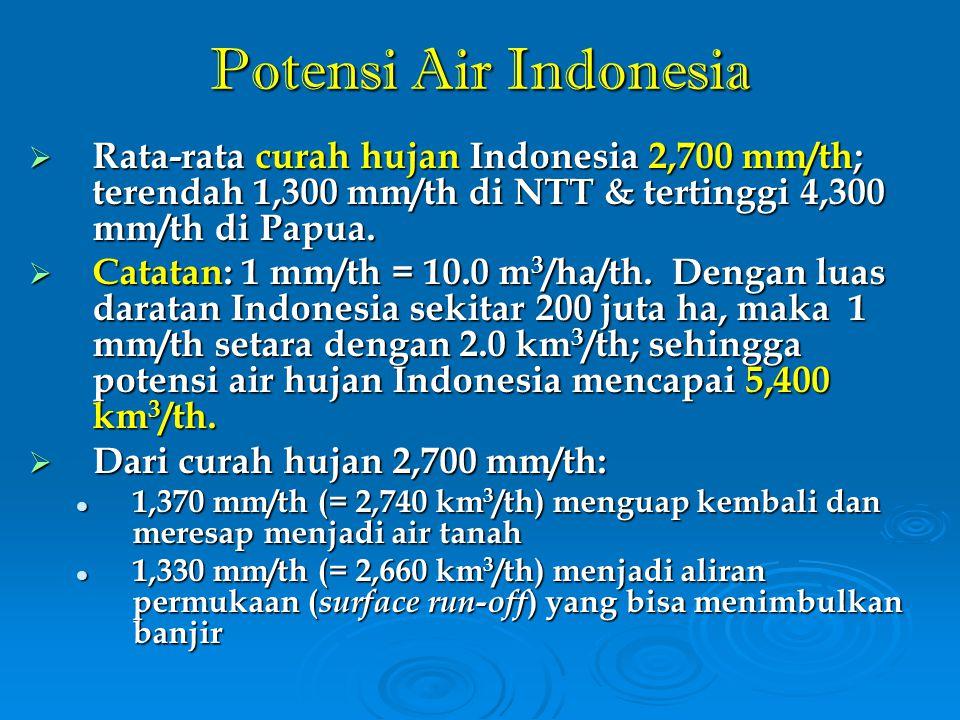 Potensi Air Indonesia Rata-rata curah hujan Indonesia 2,700 mm/th; terendah 1,300 mm/th di NTT & tertinggi 4,300 mm/th di Papua.