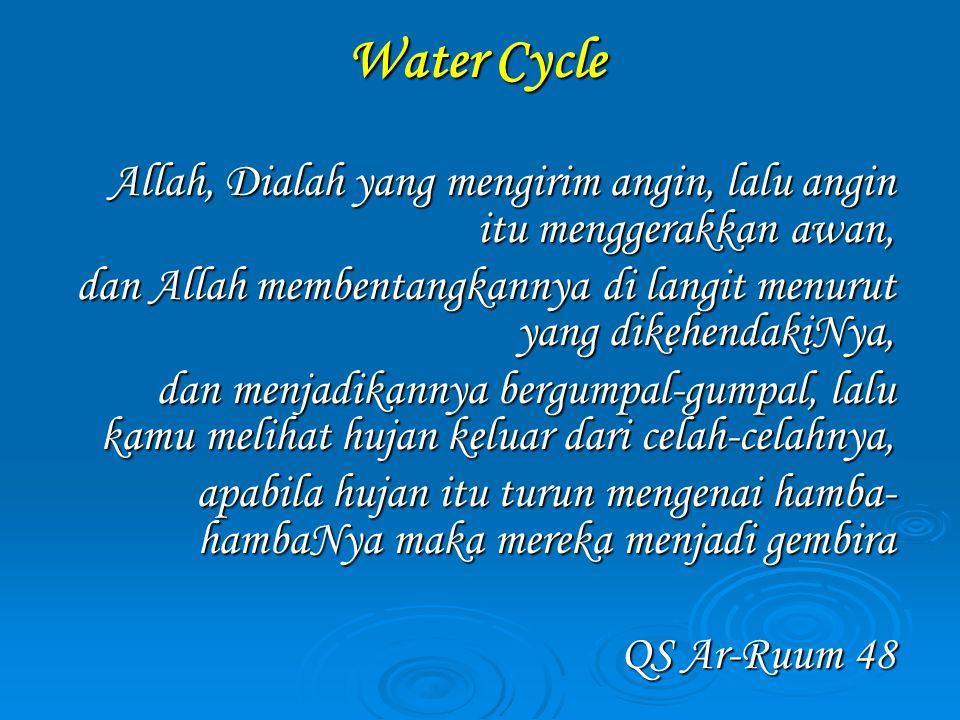 Water Cycle Allah, Dialah yang mengirim angin, lalu angin itu menggerakkan awan, dan Allah membentangkannya di langit menurut yang dikehendakiNya,