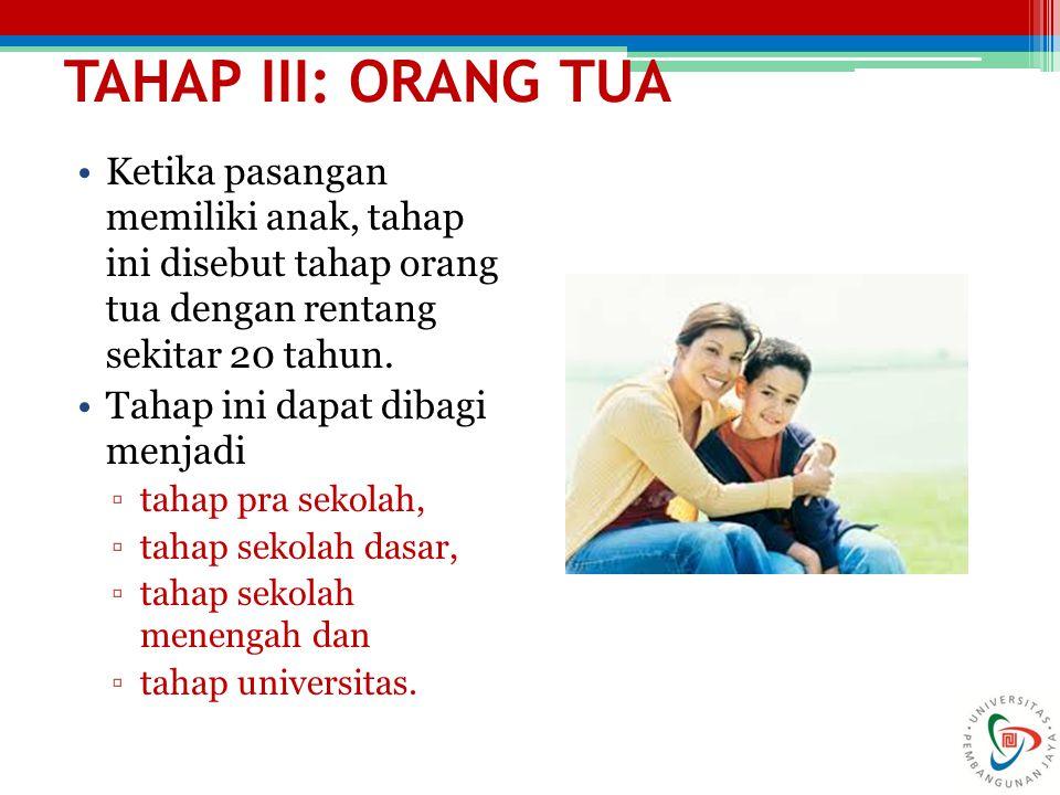 TAHAP III: ORANG TUA Ketika pasangan memiliki anak, tahap ini disebut tahap orang tua dengan rentang sekitar 20 tahun.