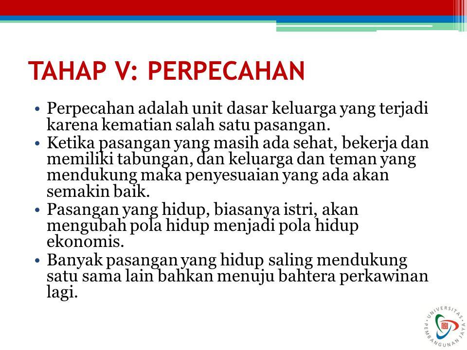 TAHAP V: PERPECAHAN Perpecahan adalah unit dasar keluarga yang terjadi karena kematian salah satu pasangan.