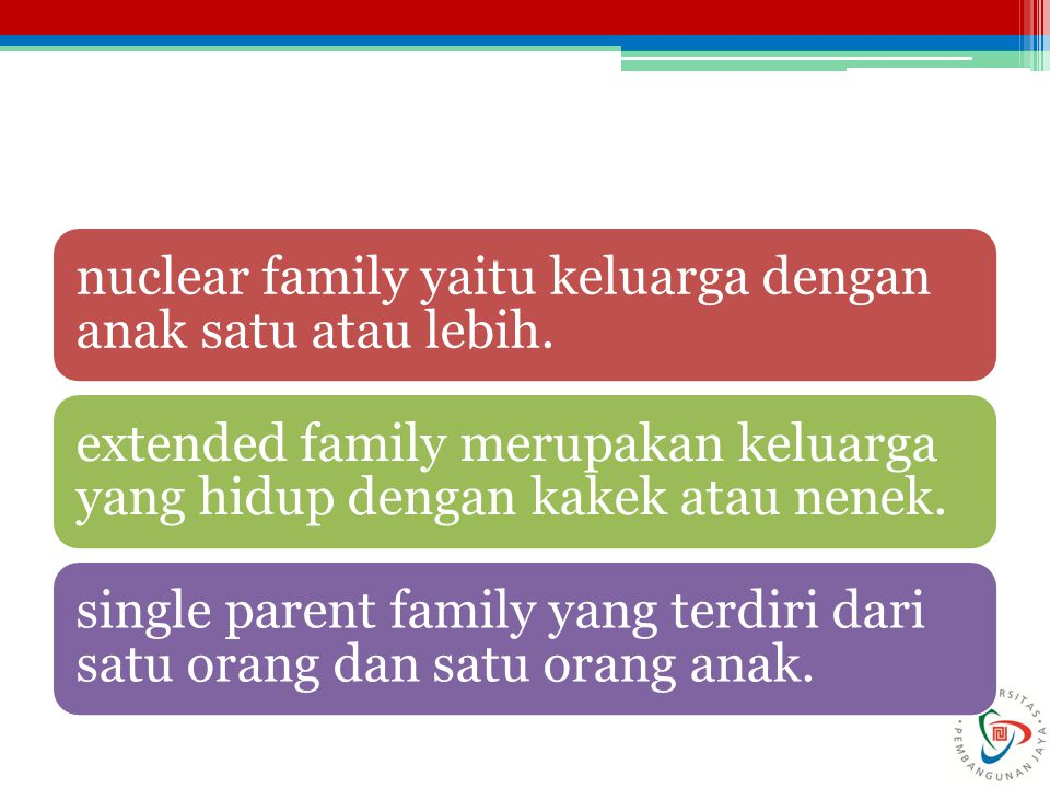 nuclear family yaitu keluarga dengan anak satu atau lebih.