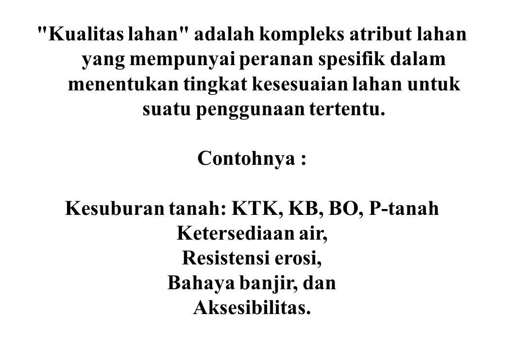 Kesuburan tanah: KTK, KB, BO, P-tanah
