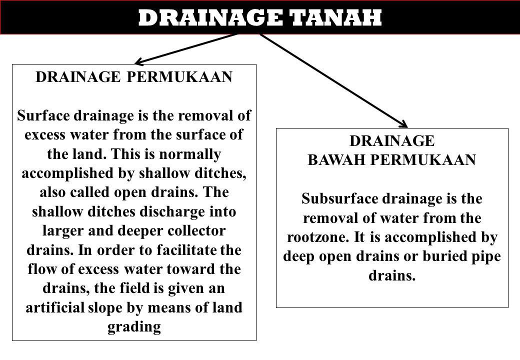 DRAINAGE TANAH DRAINAGE PERMUKAAN
