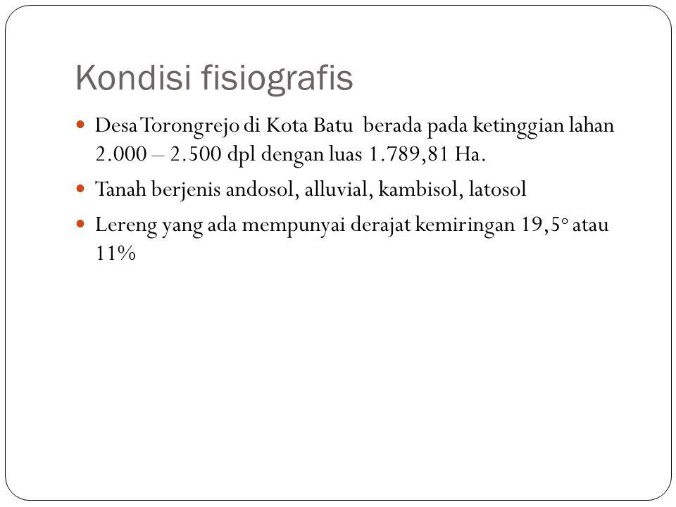 Kondisi fisiografis Desa Torongrejo di Kota Batu berada pada ketinggian lahan 2.000 – 2.500 dpl dengan luas 1.789,81 Ha.