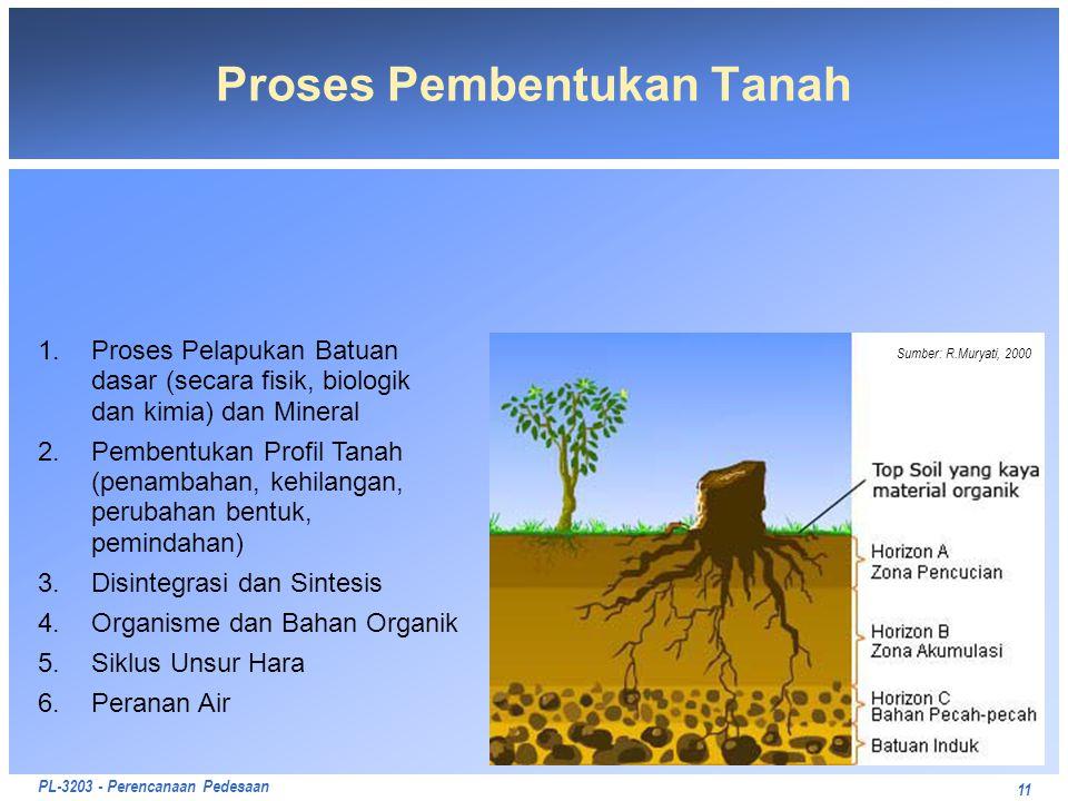 Proses Pembentukan Tanah