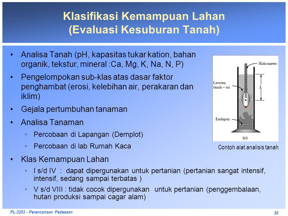 Klasifikasi Kemampuan Lahan (Evaluasi Kesuburan Tanah)