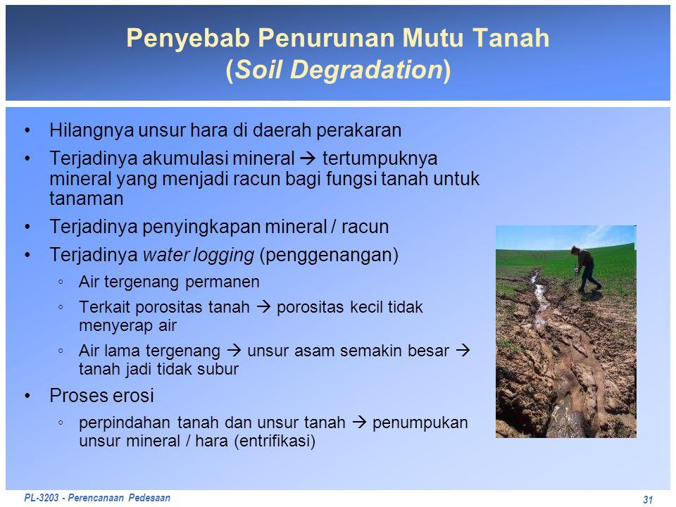 Penyebab Penurunan Mutu Tanah (Soil Degradation)