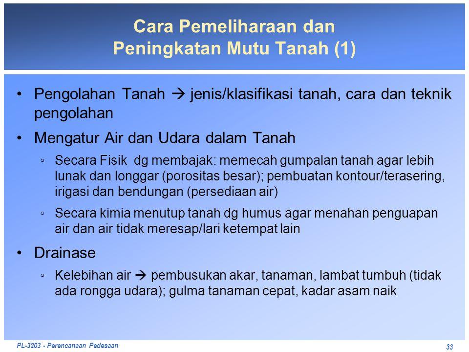 Cara Pemeliharaan dan Peningkatan Mutu Tanah (1)