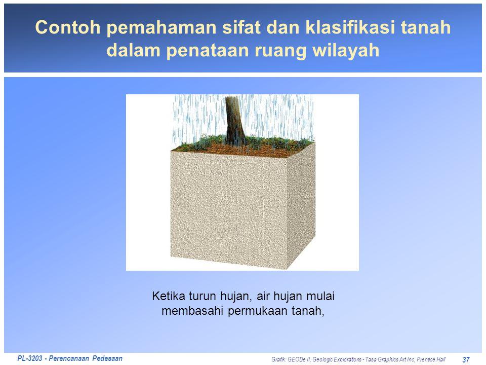 Ketika turun hujan, air hujan mulai membasahi permukaan tanah,