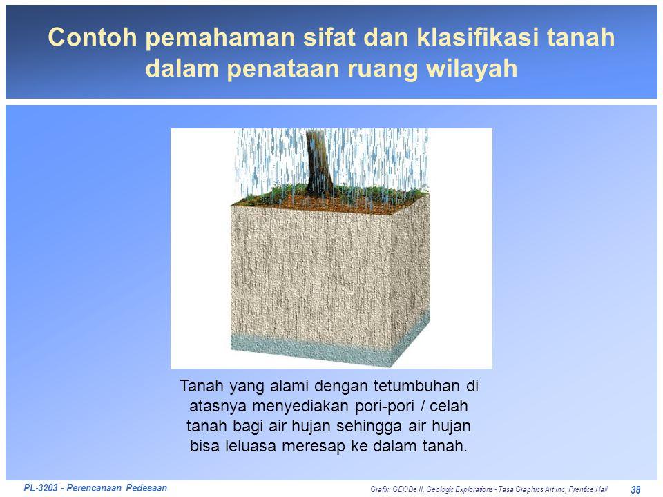 Contoh pemahaman sifat dan klasifikasi tanah dalam penataan ruang wilayah