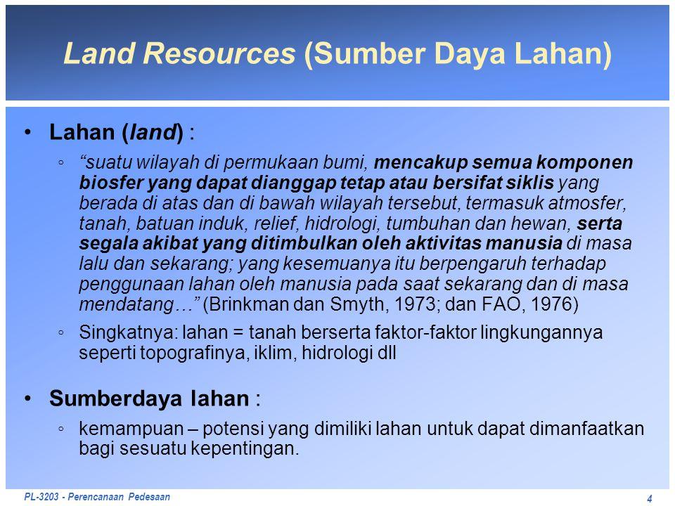 Land Resources (Sumber Daya Lahan)
