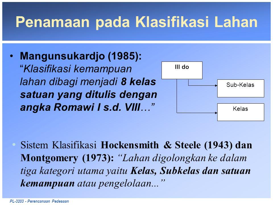 Penamaan pada Klasifikasi Lahan