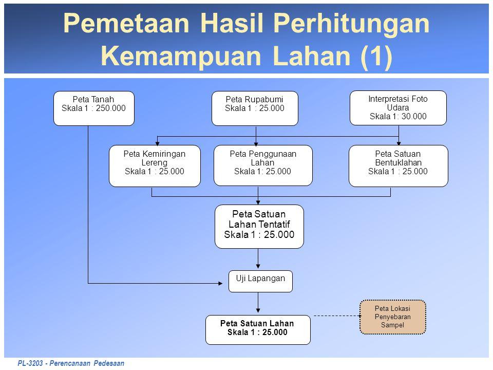 Pemetaan Hasil Perhitungan Kemampuan Lahan (1)