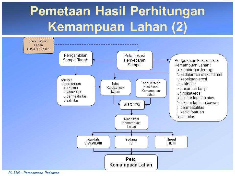 Pemetaan Hasil Perhitungan Kemampuan Lahan (2)