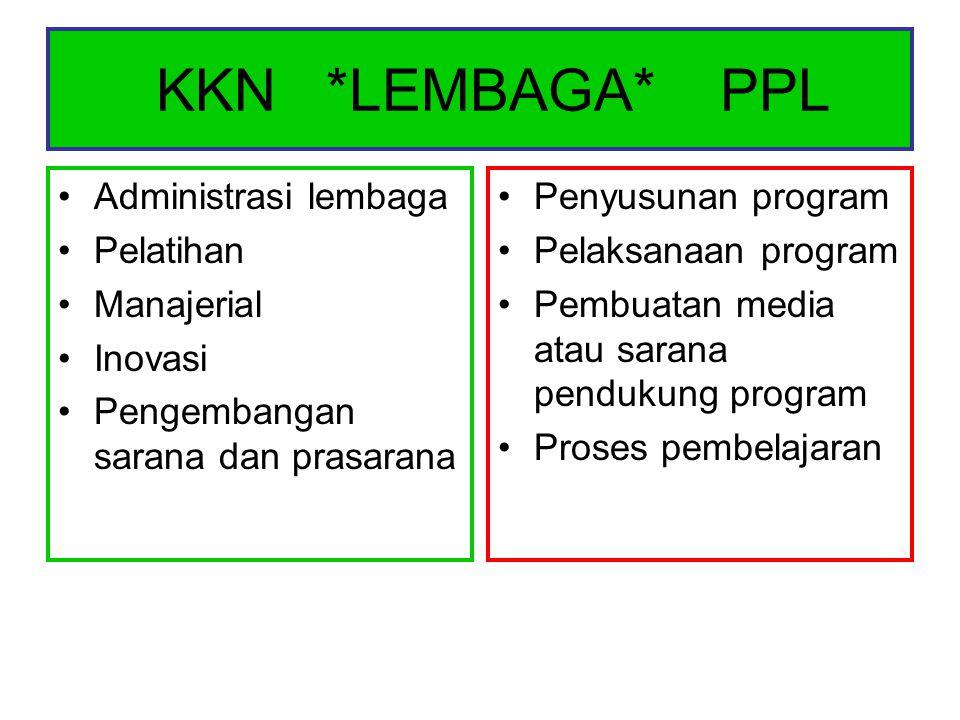 KKN *LEMBAGA* PPL Administrasi lembaga Pelatihan Manajerial Inovasi