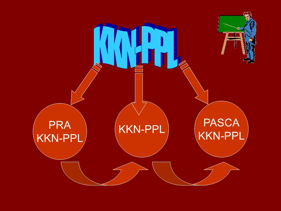 KKN-PPL KKN-PPL PASCA KKN-PPL PRA KKN-PPL
