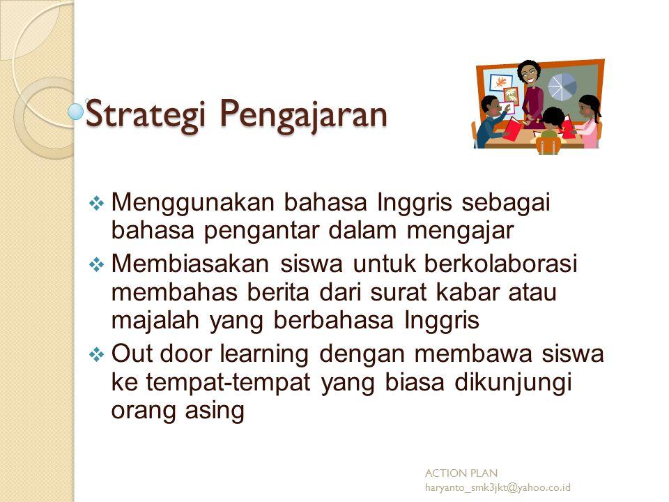 Strategi Pengajaran Menggunakan bahasa Inggris sebagai bahasa pengantar dalam mengajar.