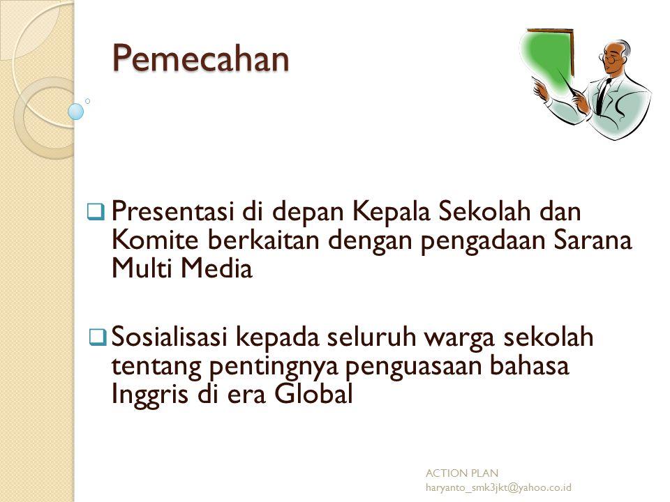 Pemecahan Presentasi di depan Kepala Sekolah dan Komite berkaitan dengan pengadaan Sarana Multi Media.