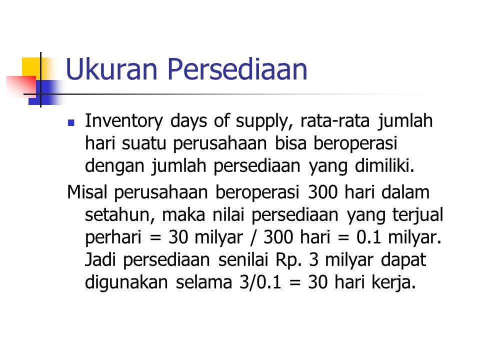 Ukuran Persediaan Inventory days of supply, rata-rata jumlah hari suatu perusahaan bisa beroperasi dengan jumlah persediaan yang dimiliki.