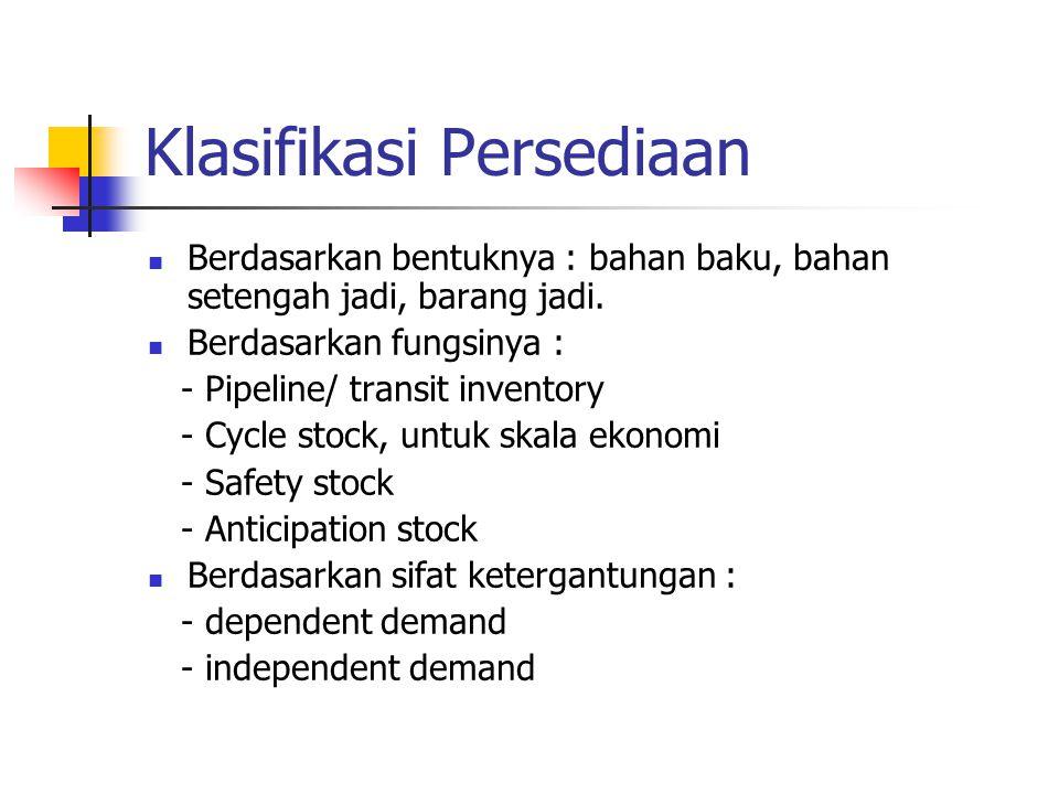 Klasifikasi Persediaan